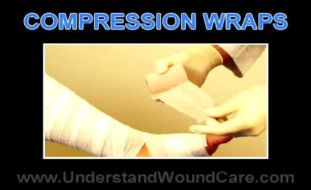 Multi-Layer Compression Wraps for Venous Ulcers Slide