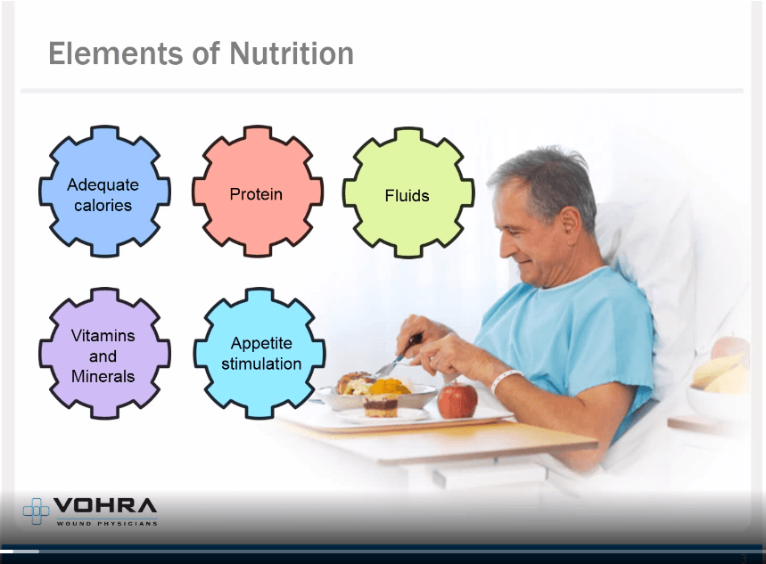 Elements of Nutrition Slide